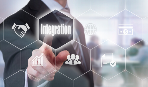 3. Integration of technology